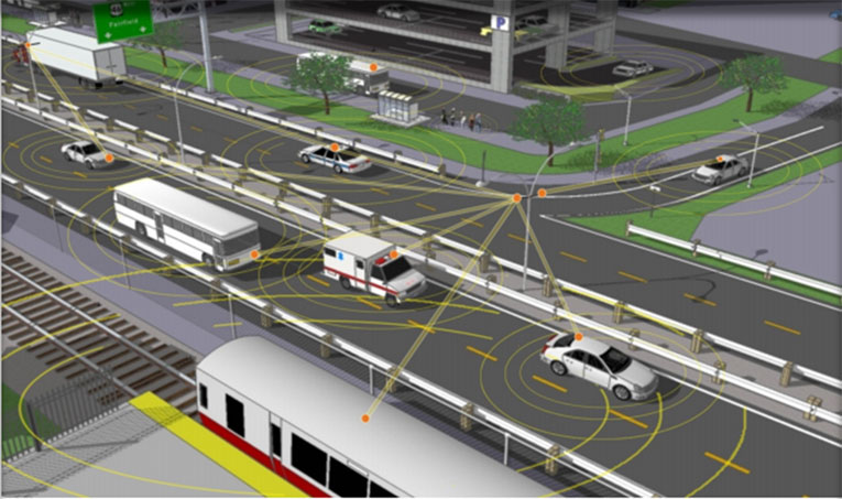 Technology & automotive transportation: The future is now